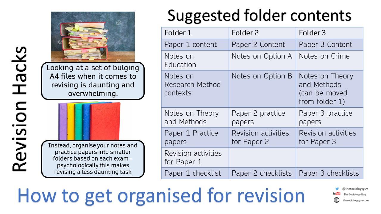 Revision Hacks - The Sociology Guy